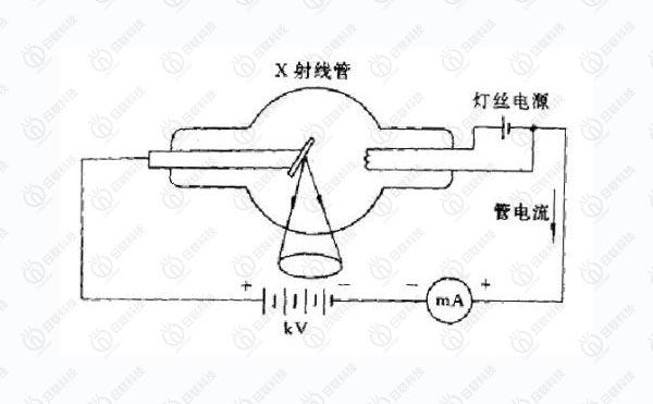 X-RAY应用的原理及应用