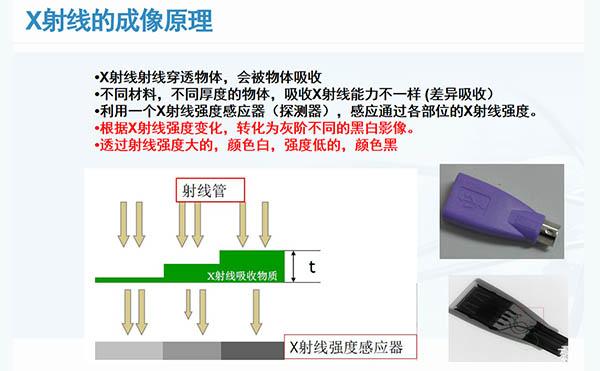 X-RAY检测设备新手选购指南
